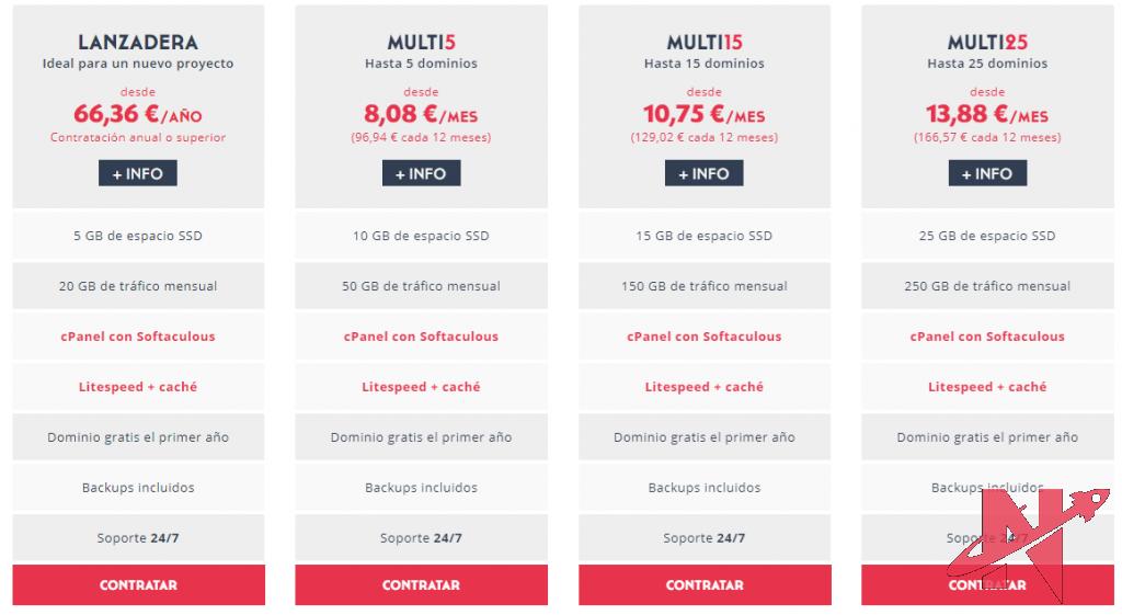 hosting cloudlinux