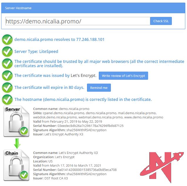 nicalia certificado ssl